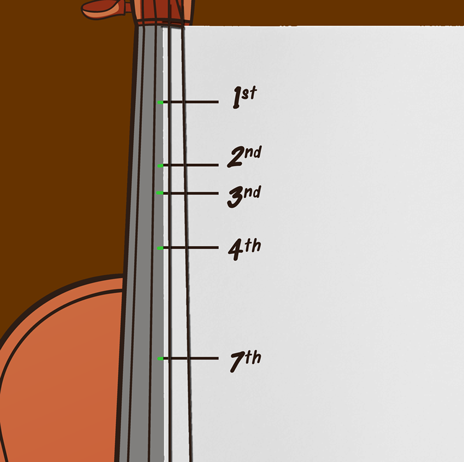 Place the paper measurements  from Finger Tape Placement Calculator under the strings